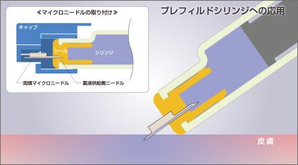 【図6】 プレフィルドシリンジ接続模式図 *開発中